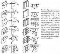 Рис. 7.9. Примеры солнцезащитных устройств