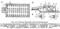 Рис. 8-17. Подача бетонной смеси бетононасосами