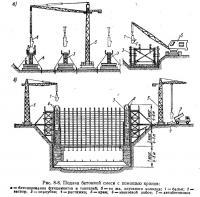 Рис. 8-8. Подача бетонной смеси с помощью кранов