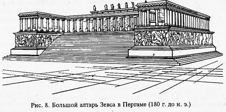 Рис. 8. Большой алтарь Зевса в Пергаме