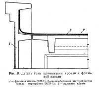 Рис. 8. Деталь узла примыкания кровли к фризовой панели
