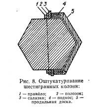 Рис. 8. Оштукатуривание шестигранных колонн