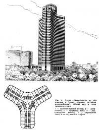 Рис. 8. Отель «Нью-Отани» на 1005 номеров в Токио, Япония
