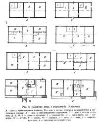 Рис. 8. Развитие дома с раухштубе (Австрия)