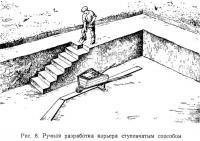 Рис. 8. Ручная разработка карьера ступенчатым способом
