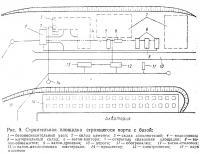 Рис. 8. Строительная площадка строящегося порта с базой