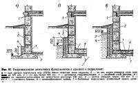 Рис. 80. Гидроизоляция лепточных фундаментов в зданиях с подвалами