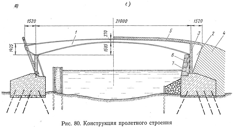 Рис. 80. Конструкция пролетного строения
