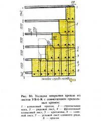 Рис. 80. Укладка покрытия кровли из листов УВ-6-К с совмещением продольных кромок