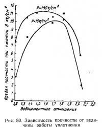 Рис. 80. Зависимость прочности от величины работы уплотнения