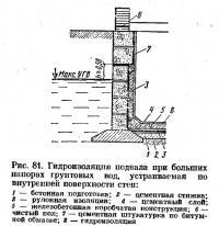 Рис. 81. Гидроизоляция подвала при больших напорах грунтовых вод