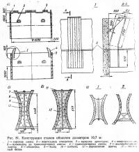 Рис. 81. Конструкция стыков оболочек диаметром 10,7 м