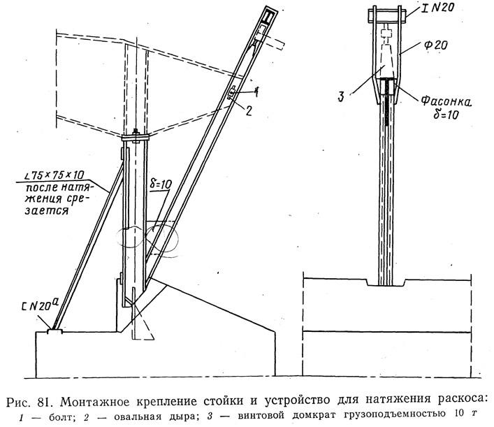Рис. 81. Монтажное крепление стойки и устройство для натяжения раскоса