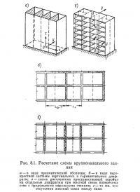 Рис. 8.1. Расчетные схемы крупнопанельного здания