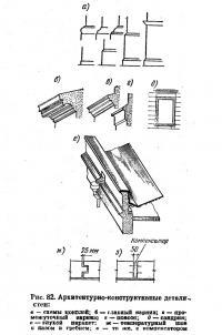 Рис. 82. Архитектурно-конструктивные детали стен