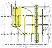 Рис. 82. Разметка крепежных отверстий с помощью разбивочной рейки