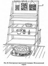 Рис. 83. Конструкция треугольной этажерки. Металлический каркас