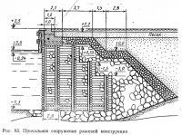 Рис. 83. Причальное сооружение ряжевой конструкции
