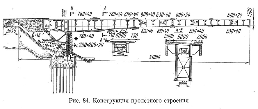 Рис. 84. Конструкция пролетного строения
