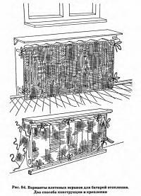Рис. 84. Варианты плетеных экранов для батарей отопления
