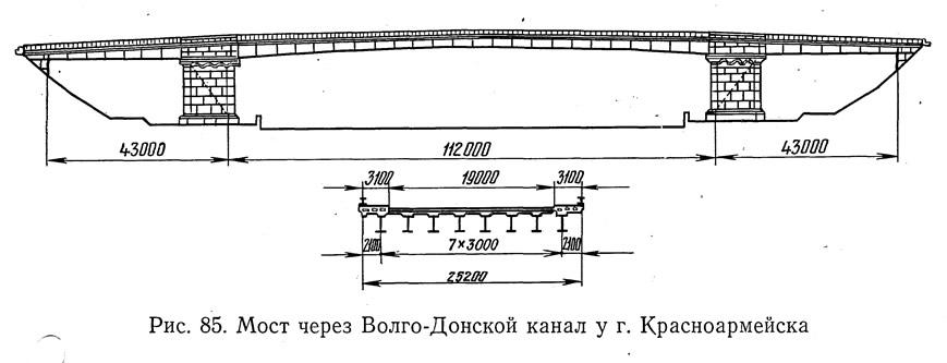 Мост через Волго-Донской канал
