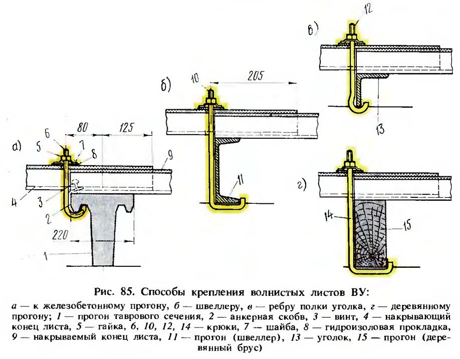 В производство теплоизоляция челябинске базальтовая