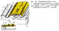 Рис. 86. Компенсационный шов