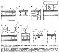 Рис. 86. Схема строительства причалов уголковой набережной с контрфорсом