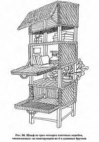 Рис. 86. Шкаф из трех-четырех плетеных коробов