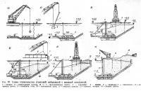 Рис. 87. Схема строительства уголковой набережной с внешней анкеровкой