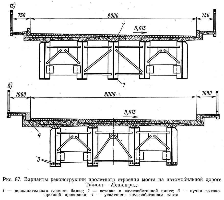 Схемы металлических пролетных строений