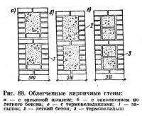 Рис. 88. Облегченные кирпичные стены
