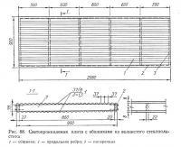 Рис. 88. Светопроницаемая плита с обшивками из волнистого стеклопластика