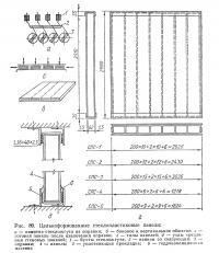 Рис. 89. Цельноформованные стеклопластиковые панели