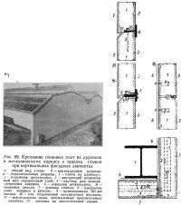 Рис. 89. Крепление стеновых плит из дуризола к металлическому каркасу