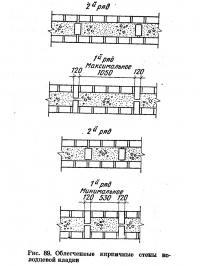 Рис. 89. Облегченные кирпичные стены колодцевой кладки