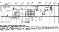 Рис. 89. Схема строительства причала типа больверк