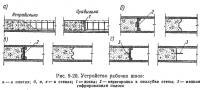 Рис. 9-20. Устройство рабочих швов