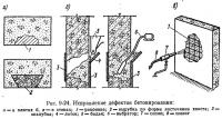 Рис. 9-24. Исправление дефектов бетонирования