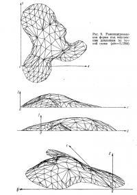 Рис. 9. Равнонапряженная форма под внутренним давлением