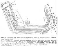 Рис. 9. Строительная площадка строящегося порта с использованием привозных конструкций
