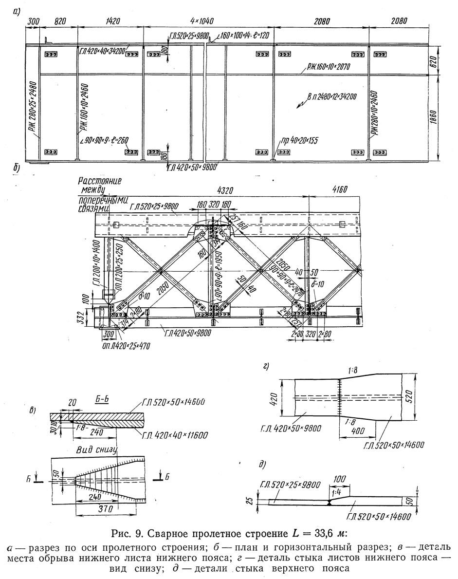 Рис. 9. Сварное пролетное строение L=33,6 м