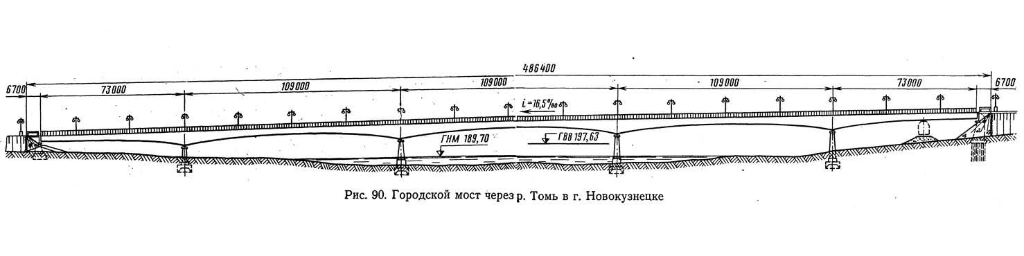 Рис. 90. Городской мост через p. Томь в г. Новокузнецке