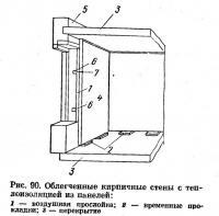 Рис. 90. Облегченные кирпичные стены с теплоизоляцией из панелей
