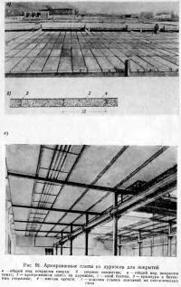 Рис. 91. Армированные плиты из дуризола для покрытий