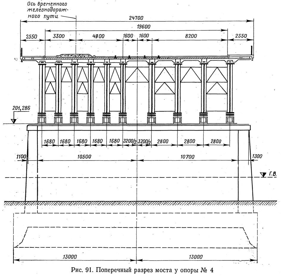 Рис. 91. Поперечный разрез моста у опоры №4