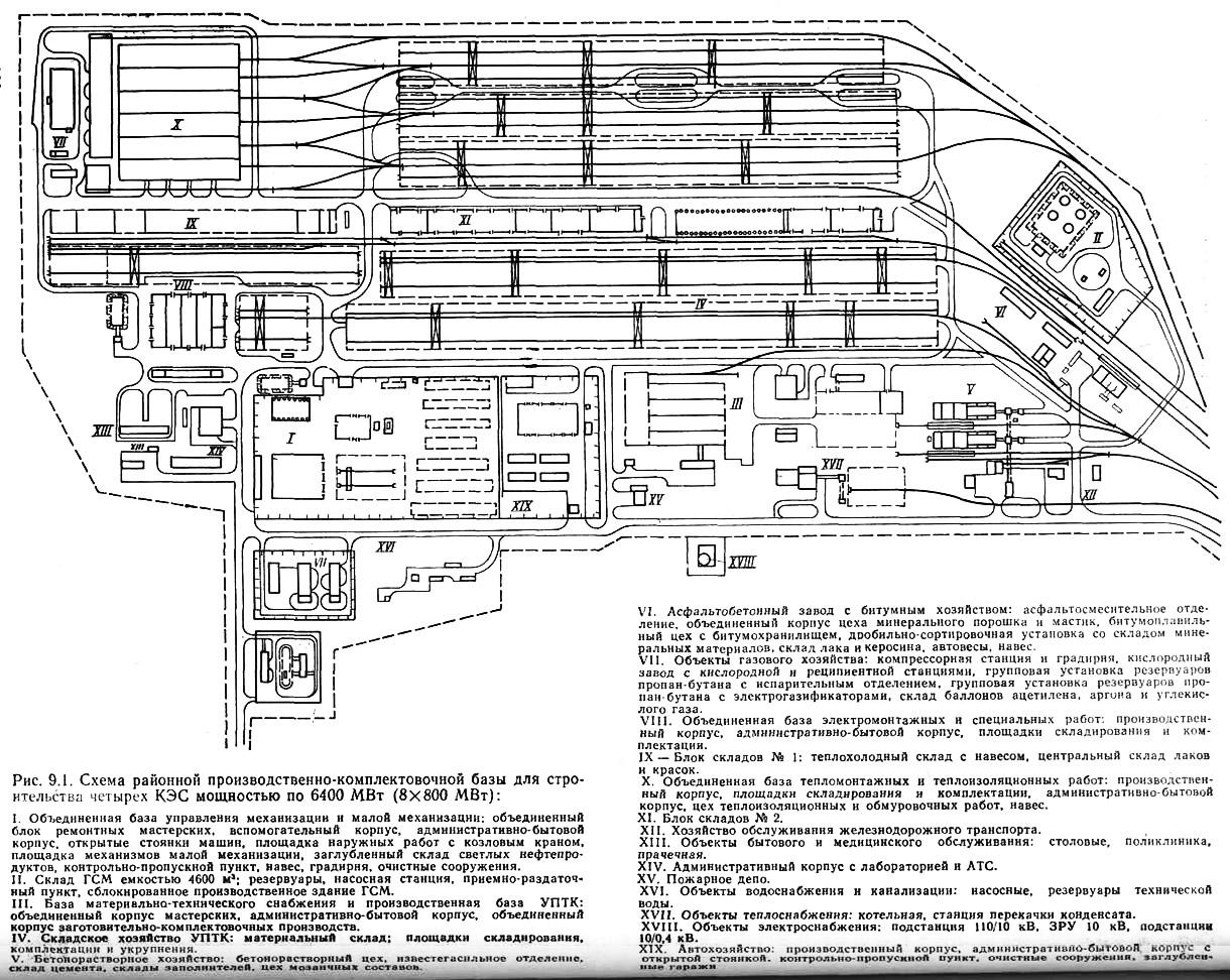 Рис. 9.1. Схема производственно-комплектовочной базы для строительства четырех КЭС