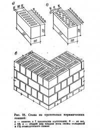 Рис. 91. Стена из пустотелых керамических камней