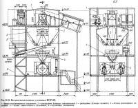 Рис. 9.13. Бетоносмеснтельная установка БСУ-60