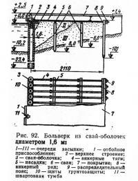 Рис. 92. Больверк из свай-оболочек диаметром 1,6 м
